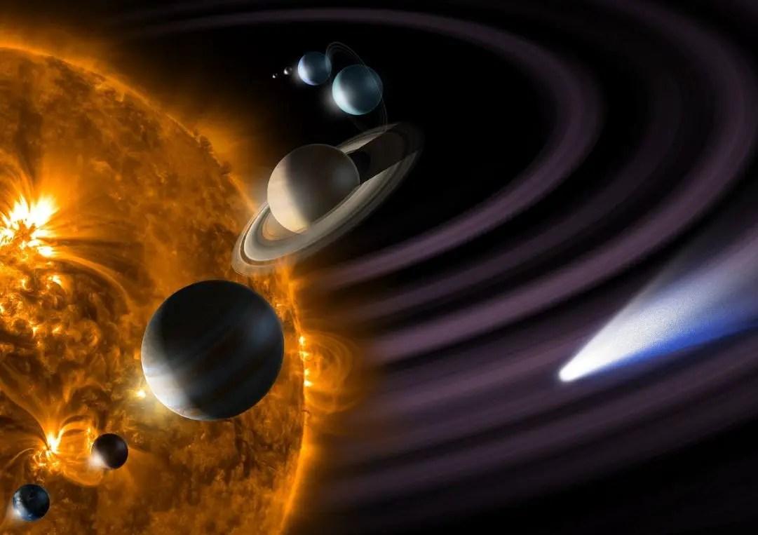 The solar system: Sun, Mercury, Venus, Earth, Mars, Jupiter, Saturn, Uranus, Neptune