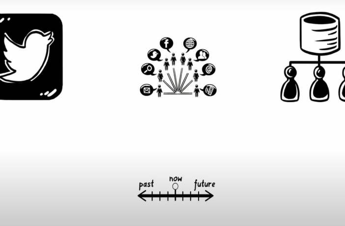 History of social media timeline.