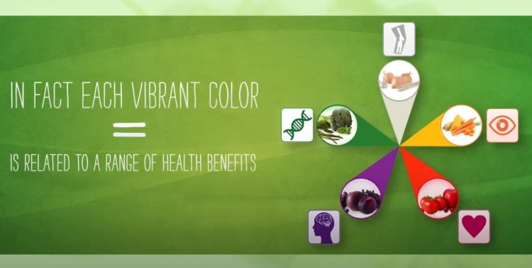 Phytonutrients: Each vibrant color is related to a range of health benefits.