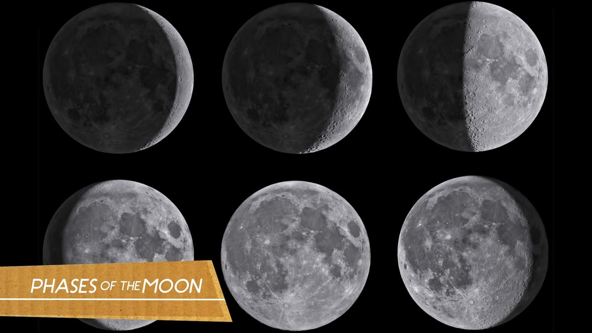 Lunar Eclipses in 2021 and phases of the moon.