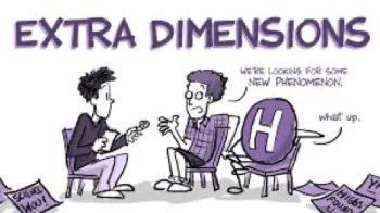 extra dimensions