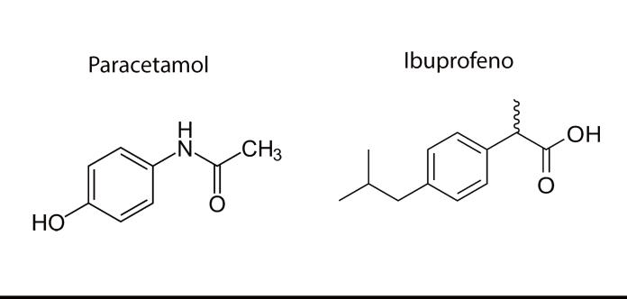 Resultado de imagen para paracetamol e ibuprofeno juntos