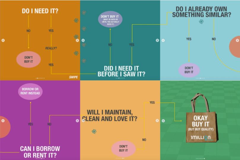 Should I Buy This? Infographic, from 'Every Woman's Guide to Saving the Planet' by Natalie Isaacs, via 1millionwomen