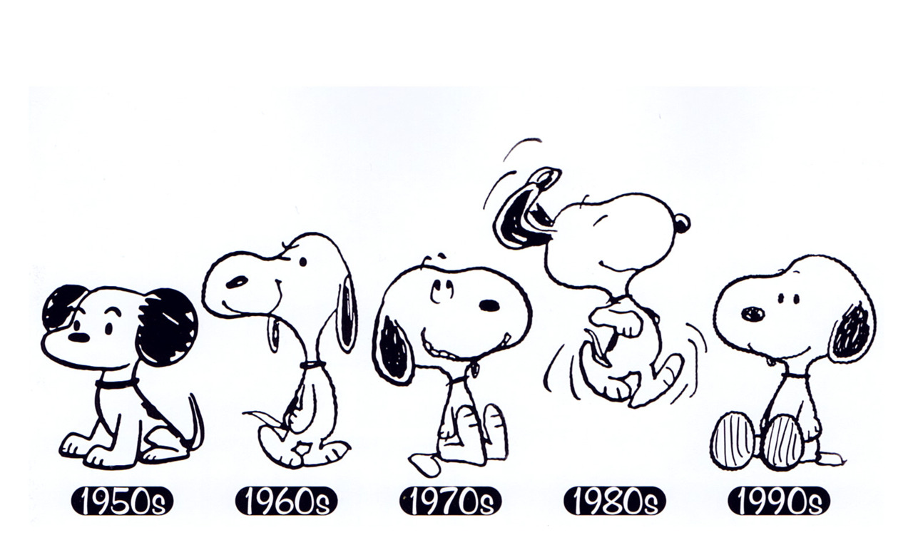 All Things Vintage Snoopy And The Peanuts Gang Creator
