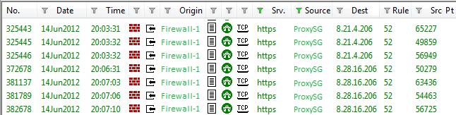 Firewall Logs - Proxy To BCWF Servers