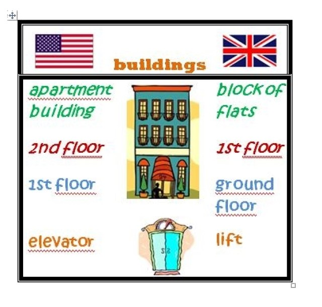 Buildings - Divided by a Common Language