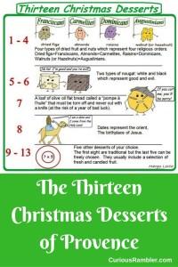 The Thirteen Christmas Desserts of Provence
