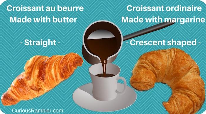 Croissant shapes