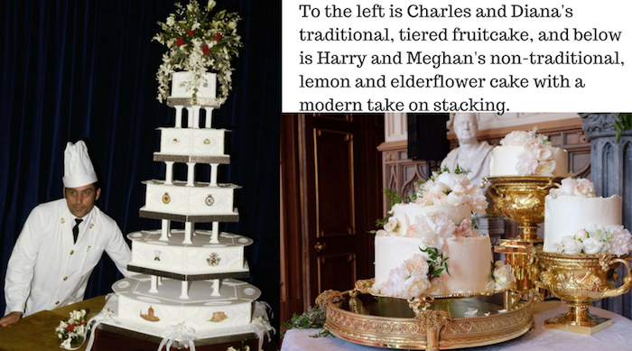 Royal-wedding-cakes
