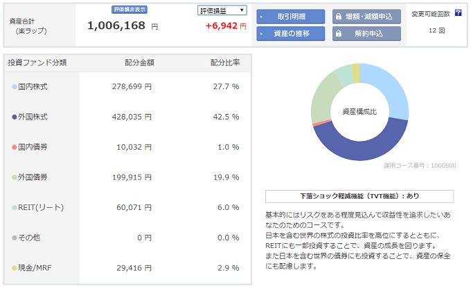 RakuWrap Result 20170909