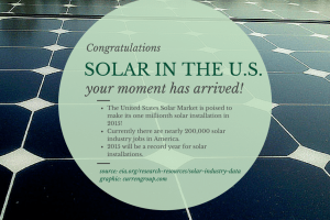 Solar Marketing Campaign Meme