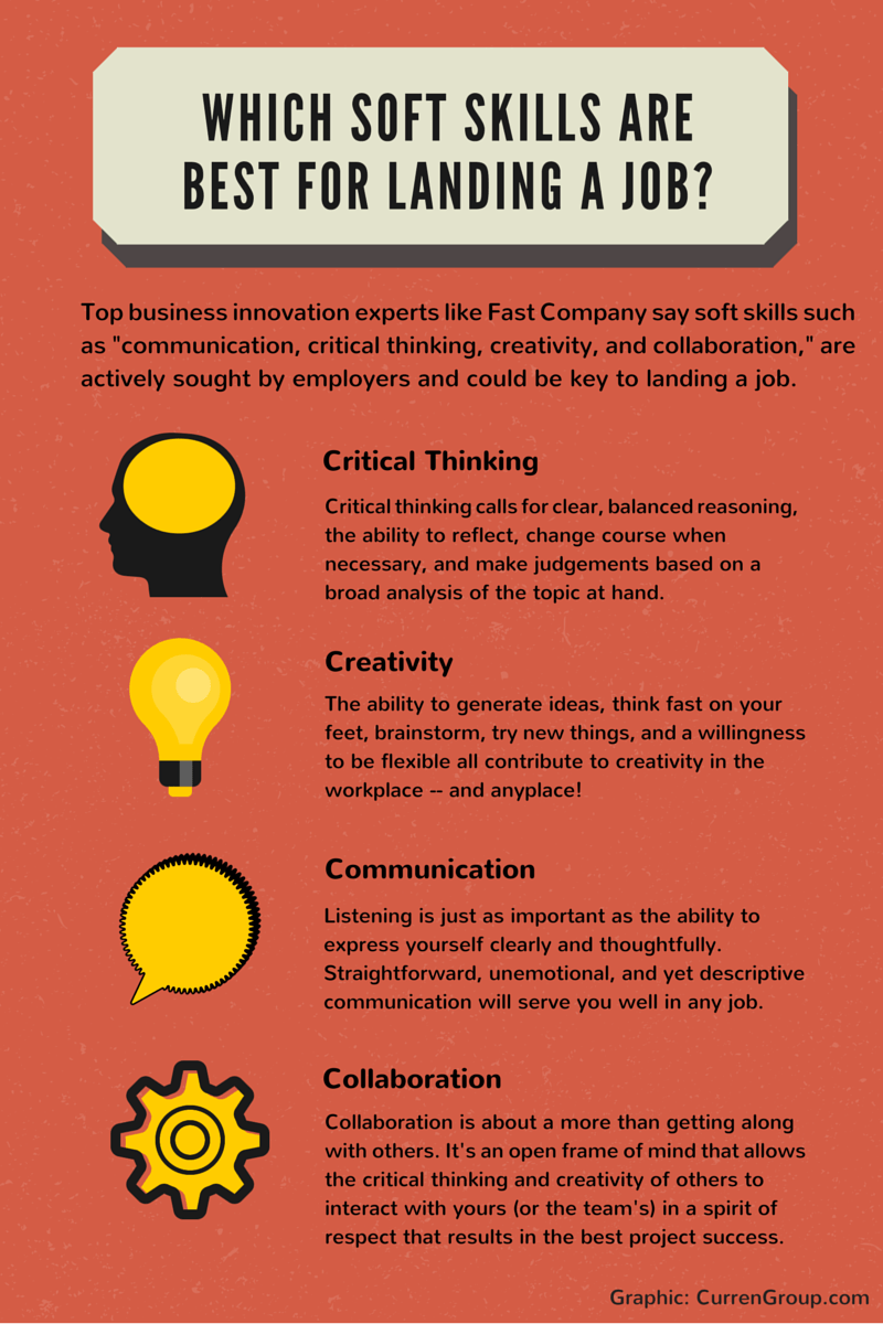 Soft Skills Just As Important As >> Develop Soft Skills For More Job Success