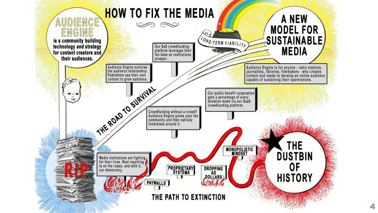 """WFMU plans to """"fix the media"""" with Audience Engine (Photo: WFMU)"""