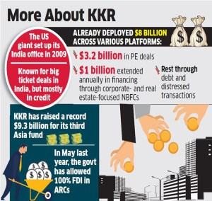 KKR Gets RBI Nod to Start India's 1st Foreign-Owned ARC