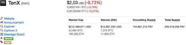 TenX coinmarketcap