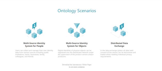 Ontology scenarios
