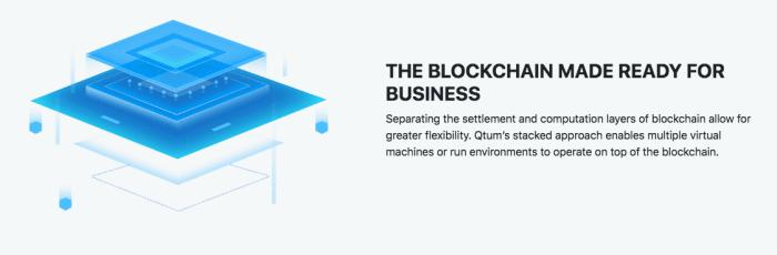 Qtum blockchain