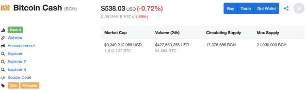 Bitcoin Cash kopen