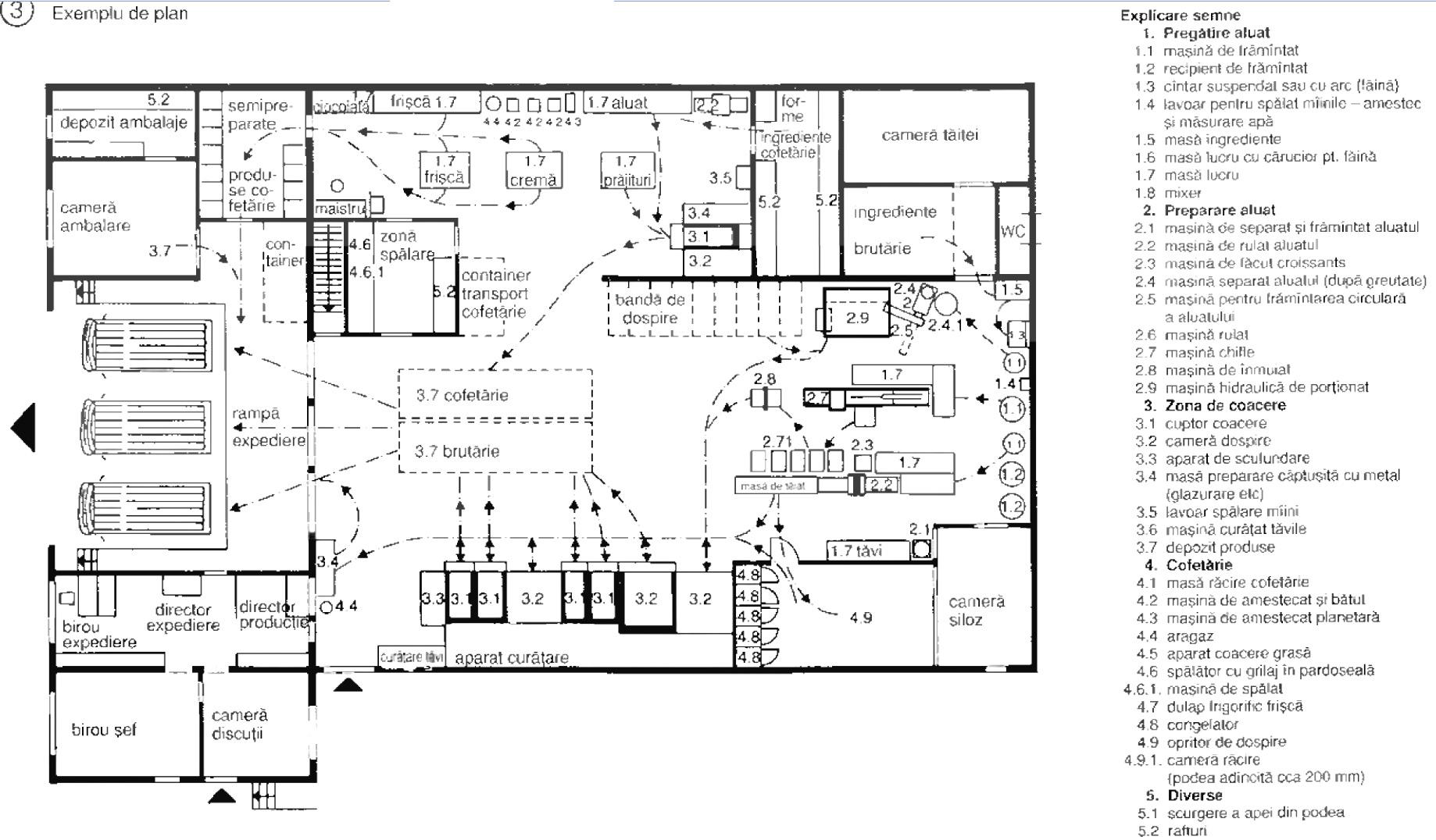 Curs 8 Mostenirea Arhitecturii Moderne
