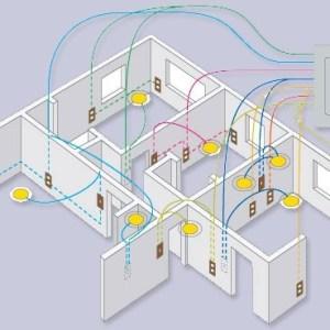 Qual a Quantidade Ideal de Pontos Elétricos em uma Residência?