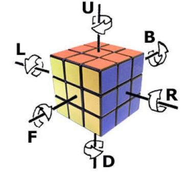 Manual para hacer el Cubo de Rubik