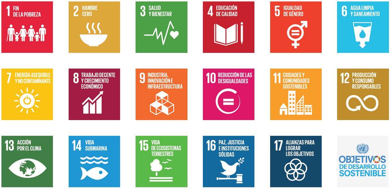 países subdesarrollados agenda 2030