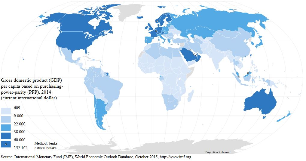 países subdesarrollados PIB per cápita