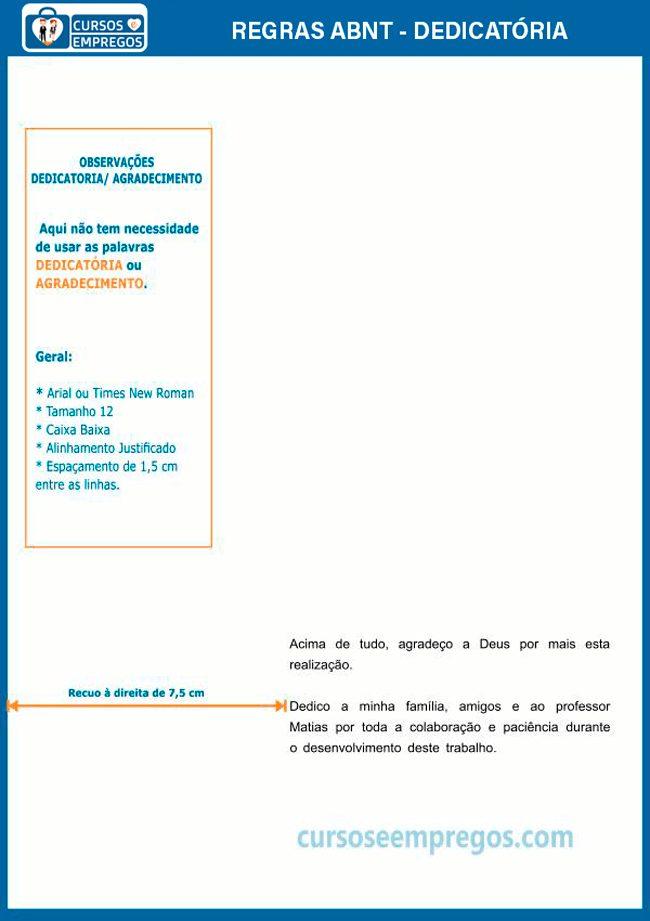 Dedicatória / Agradecimentos nas Normas da ABNT