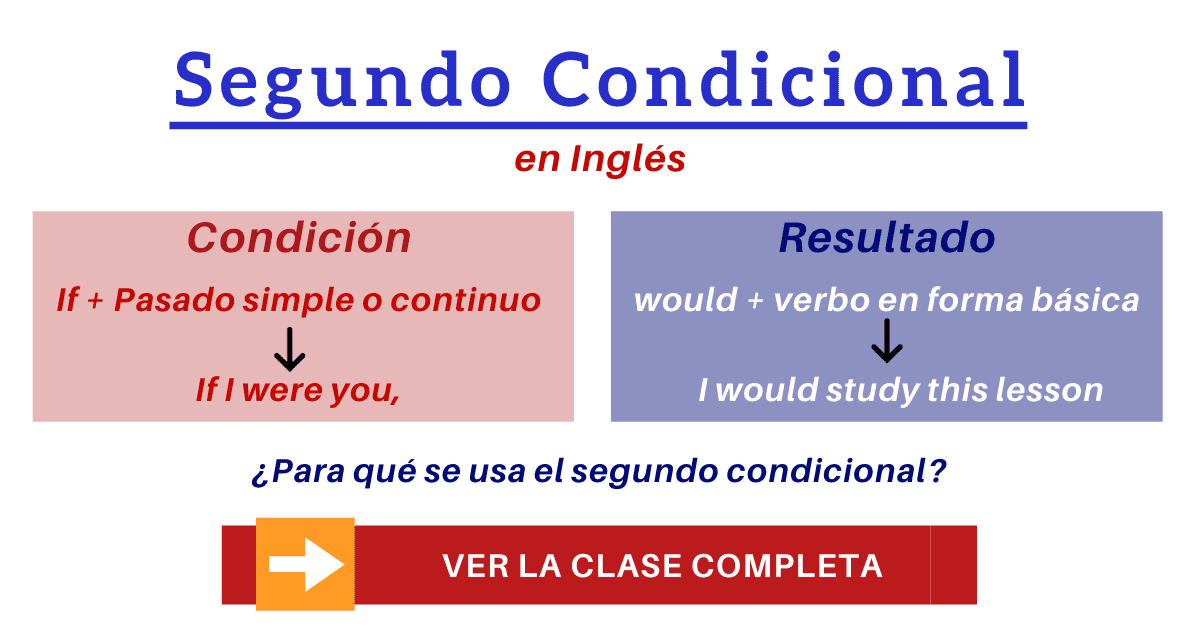 Segundo Condicional En Inglés Second Conditional Ejemplos