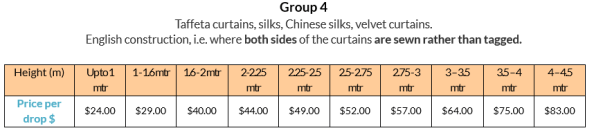 curtains-group-4