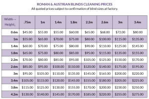 roman-austrain-blind-cleaning-prices