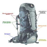 Como escolher a sua mochila cargueira