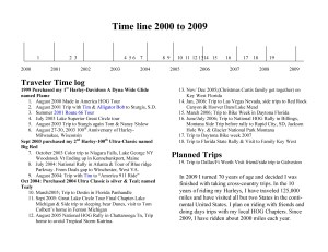 Microsoft Word - Time line 2000 to 2009.doc