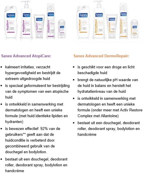 sanex advanced hydrate 24h 6 - Love it! | Sanex Advanced Hydrate 24h