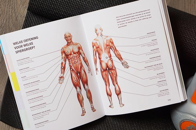 de fit methode boek 2 - Health | De FIT Methode (inclusief winactie!)