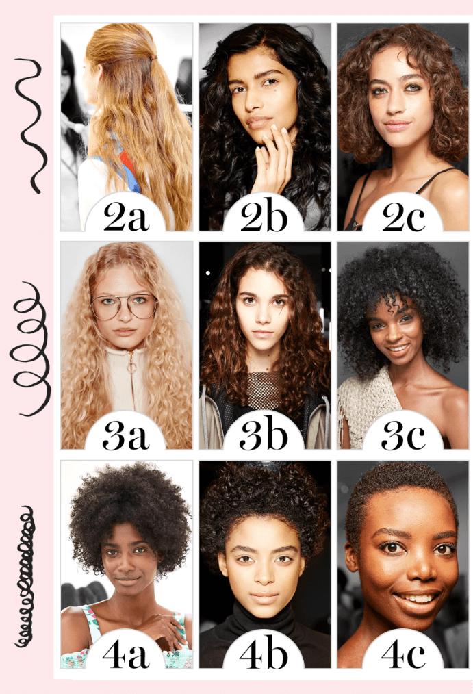 curly girl krultype - Ik probeerde de Curly Girl Methode en dit is het resultaat!