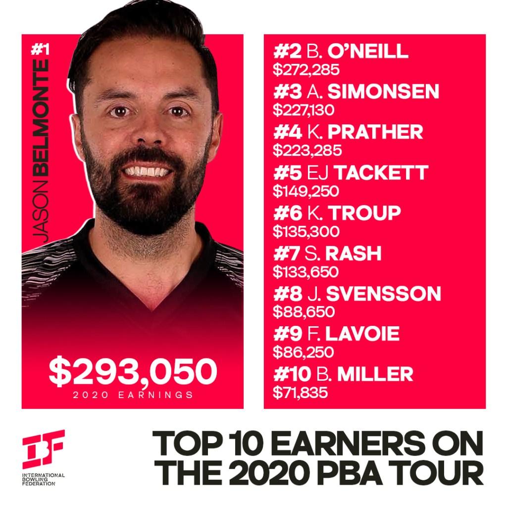 KB Top 10 earners copy
