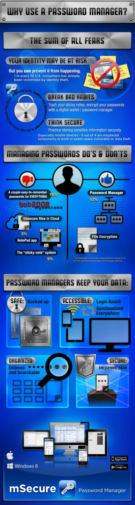 why-password-manager-infographic-275x1024
