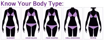 Get A Curvy Figure With your Body Type (3/3)