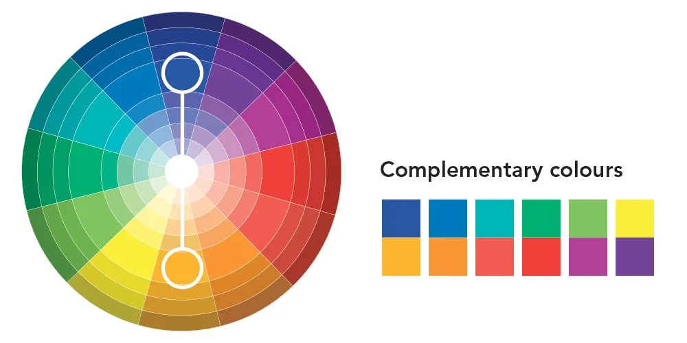 Curvy-colour-inspiration-wheel-complementarycolours