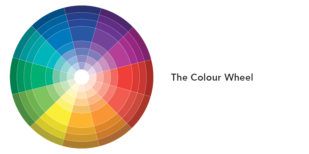 Using Colour With Confidence: Curvy Colour Confidence (part 1