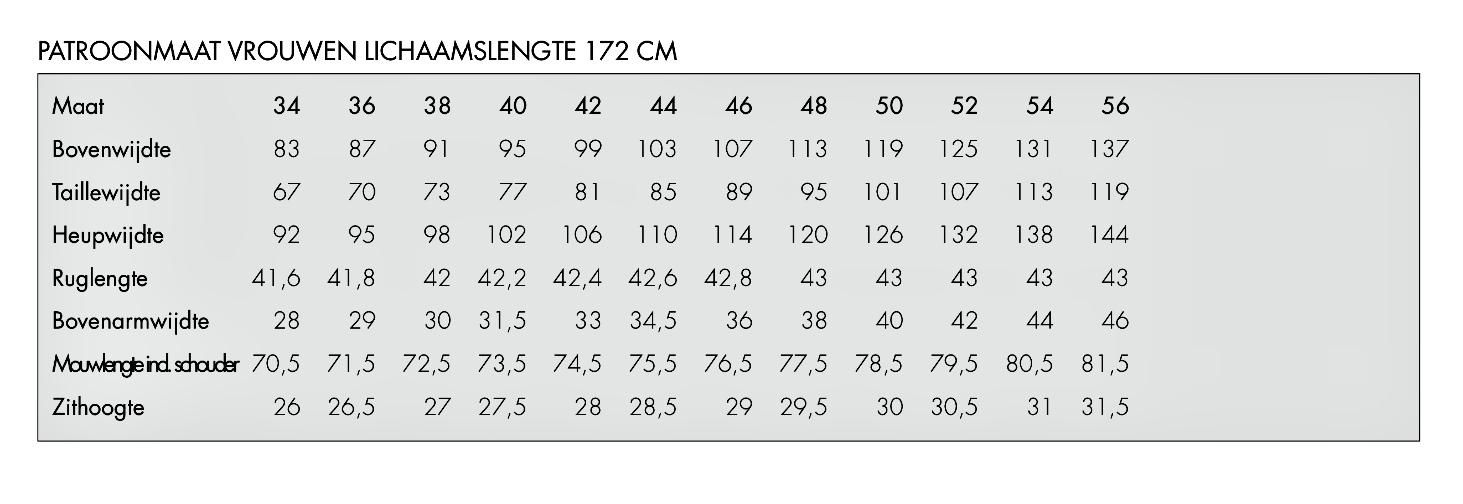 Knipmode Size Chart