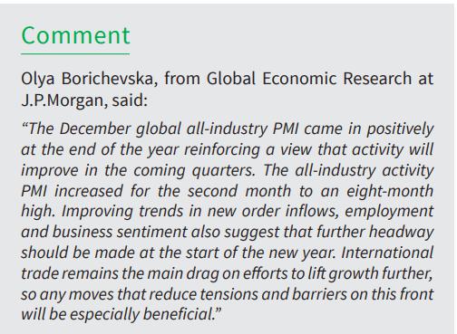 Global_PMI_3