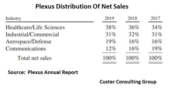 Plexus_1