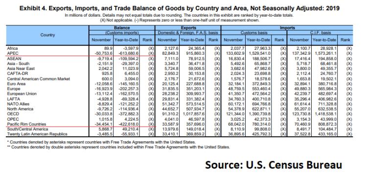 Trade_Deficits_5