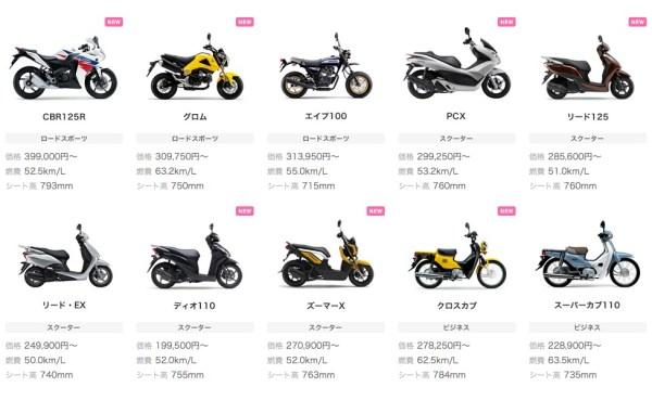 Hondagen2