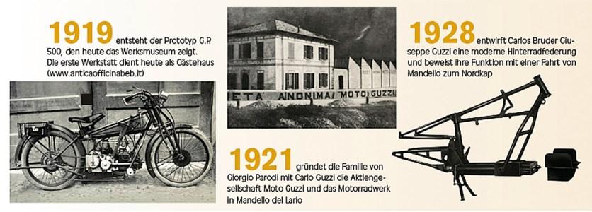 100jahre_moto_guzzi_1919_1928