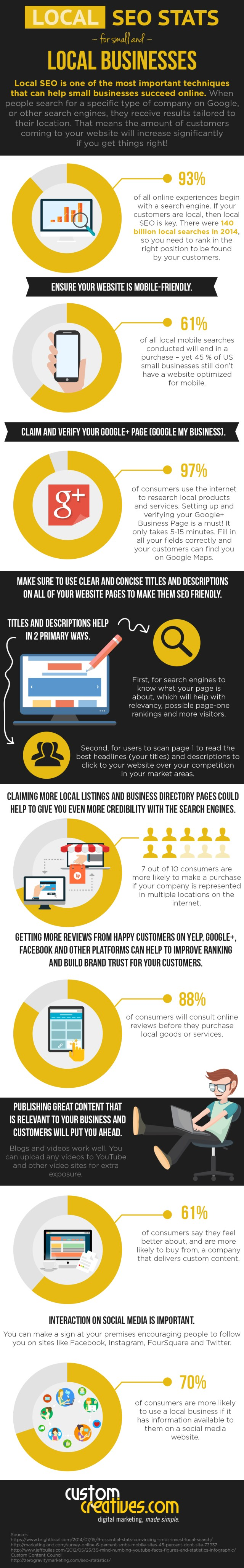 Local SEO Agoura Hills CA - INFOGRAPHIC