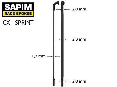 CX-Sprint