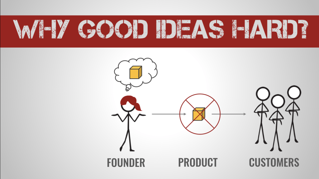find good business ideas